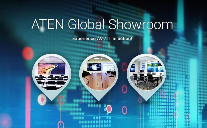 ATEN Global Showroom