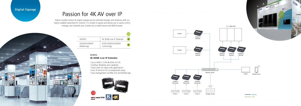 ATEN Пример решения 4K over IP Digital Signage