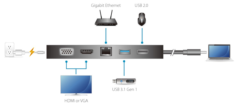 UH3236 - Возможности подключения