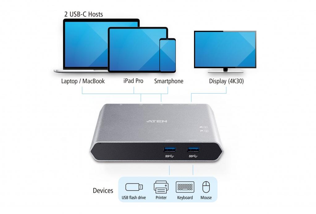 US3310 – 2-х портовый Док-Переключатель с портом USB-C и функцией сквозной передачи питания