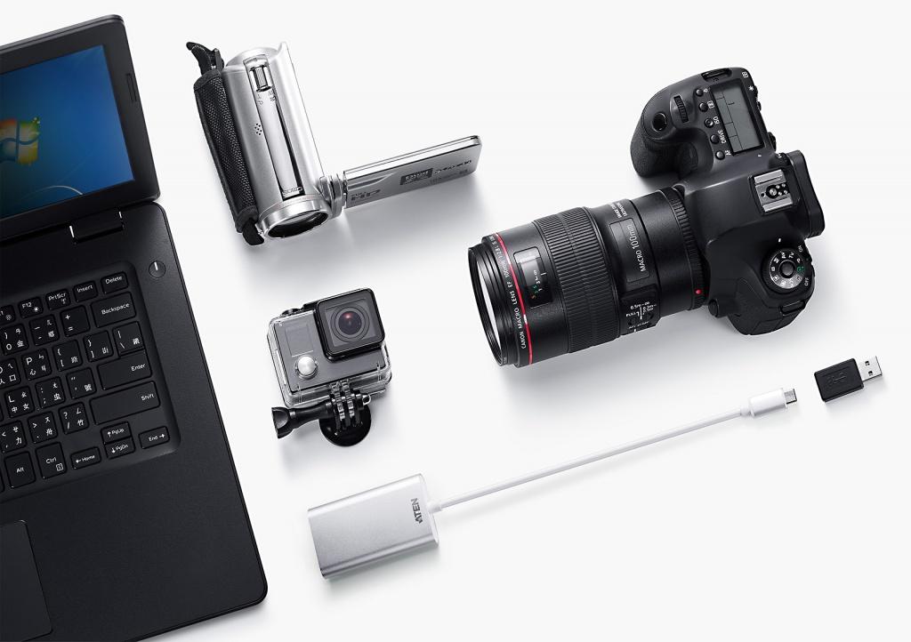 UC3020 CAMLIVE – Разнообразие видео источников HDMI и поддержка USB