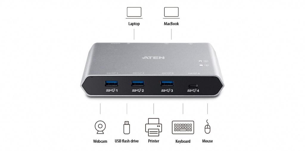 USB-C Коммутатор US3342 – Совместное использование USB устройств двумя USB-компьютерами